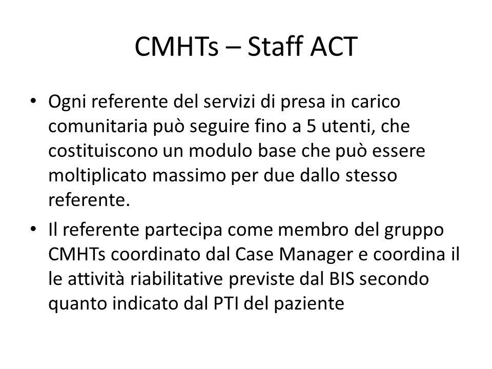 CMHTs – Staff ACT Ogni referente del servizi di presa in carico comunitaria può seguire fino a 5 utenti, che costituiscono un modulo base che può esse