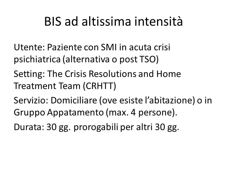 BIS ad altissima intensità Utente: Paziente con SMI in acuta crisi psichiatrica (alternativa o post TSO) Setting: The Crisis Resolutions and Home Trea