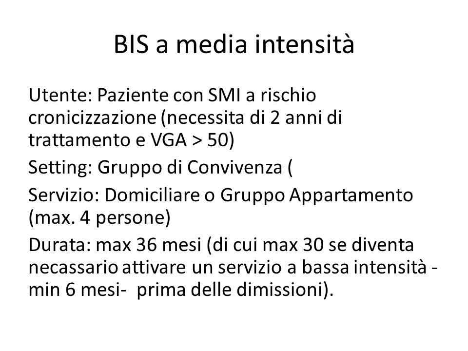 BIS a media intensità Utente: Paziente con SMI a rischio cronicizzazione (necessita di 2 anni di trattamento e VGA > 50) Setting: Gruppo di Convivenza