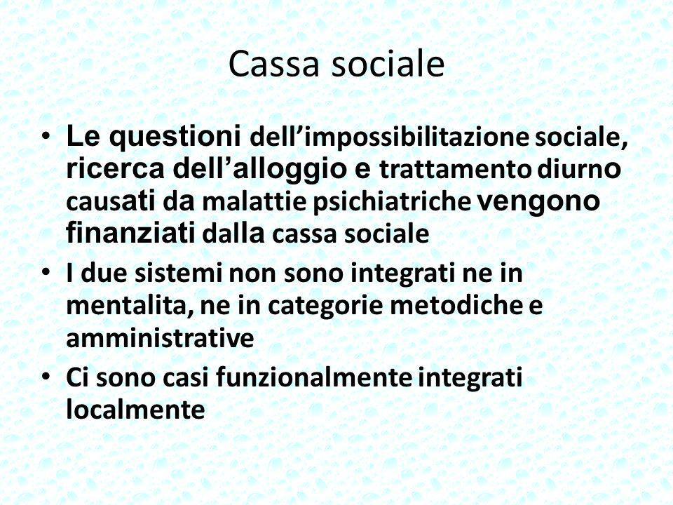 Cassa sociale Le questioni dellimpossibilitazione sociale, ricerca dellalloggio e trattamento diurn o caus ati d a malattie psichiatriche vengono fina