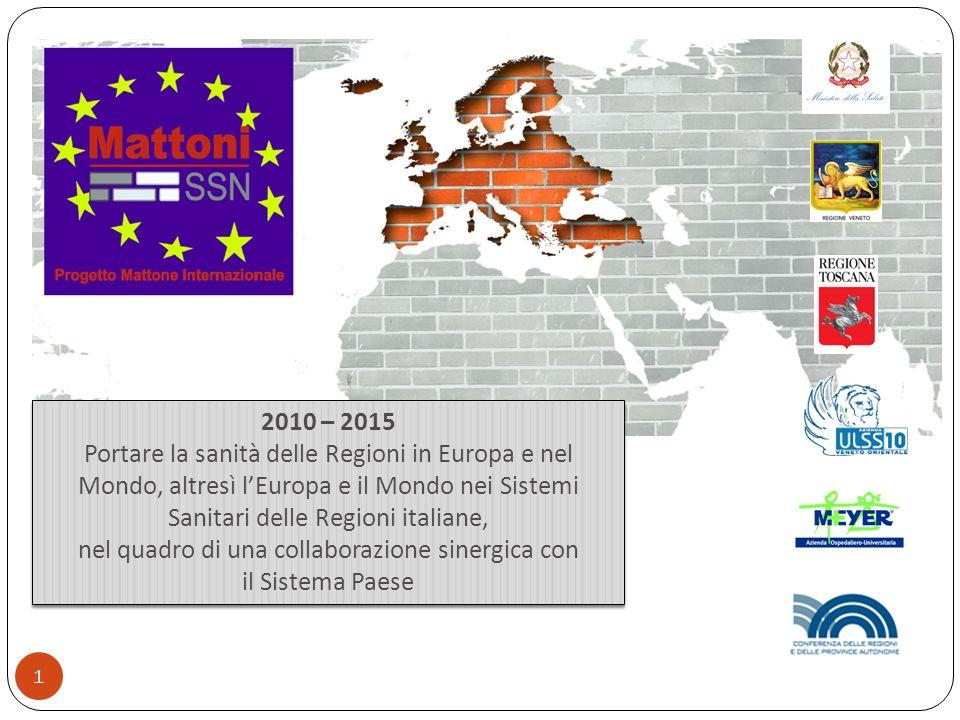2010 – 2015 Portare la sanità delle Regioni in Europa e nel Mondo, altresì lEuropa e il Mondo nei Sistemi Sanitari delle Regioni italiane, nel quadro di una collaborazione sinergica con il Sistema Paese 2010 – 2015 Portare la sanità delle Regioni in Europa e nel Mondo, altresì lEuropa e il Mondo nei Sistemi Sanitari delle Regioni italiane, nel quadro di una collaborazione sinergica con il Sistema Paese 1