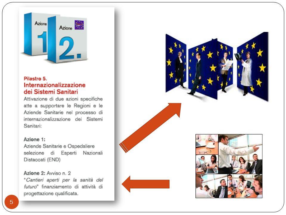 6 www.progettomattoneinternazionale.it