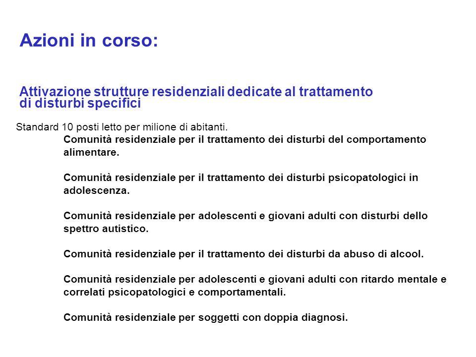 Azioni in corso: Attivazione strutture residenziali dedicate al trattamento di disturbi specifici Standard 10 posti letto per milione di abitanti. Com