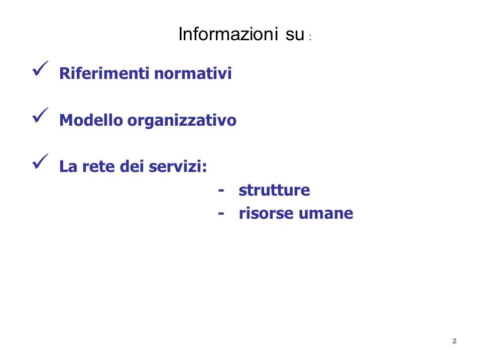 Informazioni su : Riferimenti normativi Modello organizzativo La rete dei servizi: - strutture - risorse umane 2