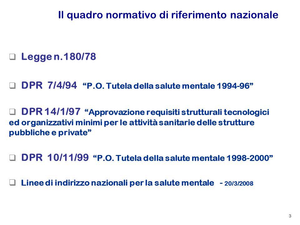 Il quadro normativo di riferimento nazionale Legge n.180/78 DPR 7/4/94 P.O. Tutela della salute mentale 1994-96 DPR 14/1/97 Approvazione requisiti str