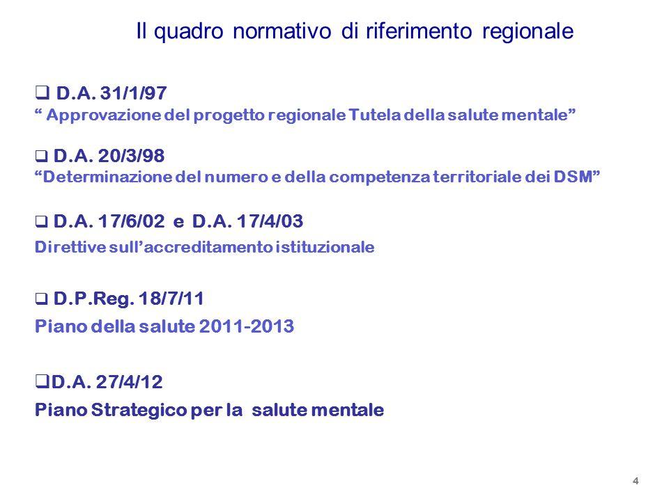 Il quadro normativo di riferimento regionale D.A. 31/1/97 Approvazione del progetto regionale Tutela della salute mentale D.A. 20/3/98 Determinazione