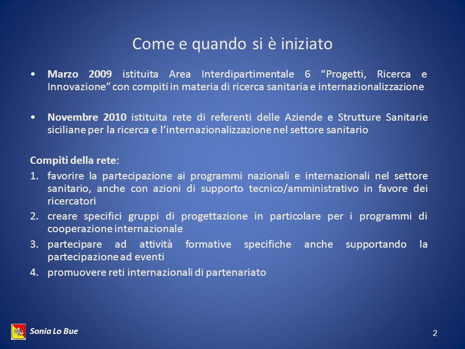 Cosa è stato realizzato 3 Sonia Lo Bue Da settembre 2011 ad oggi: 8 laboratori di progettazione per i referenti aziendali, con Formez PA nellambito del Progetto Operativo Assistenza Tecnica (POAT) Salute del Ministero della Salute (cofinanziato dal FESR).