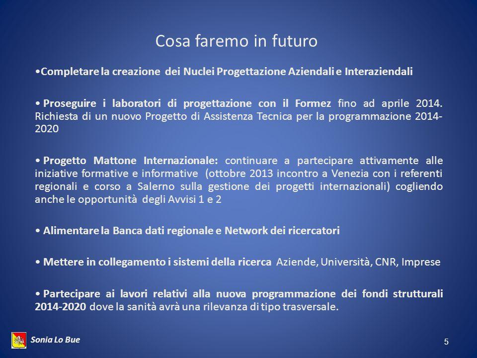 Cosa faremo in futuro Completare la creazione dei Nuclei Progettazione Aziendali e Interaziendali Proseguire i laboratori di progettazione con il Formez fino ad aprile 2014.