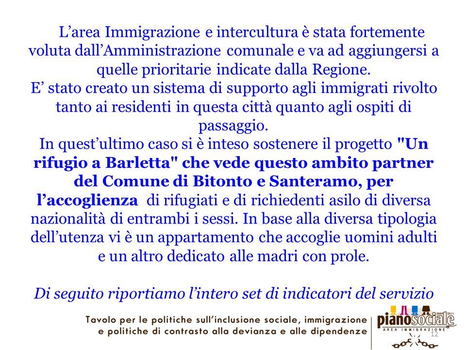12 Larea Immigrazione e intercultura è stata fortemente voluta dallAmministrazione comunale e va ad aggiungersi a quelle prioritarie indicate dalla Re