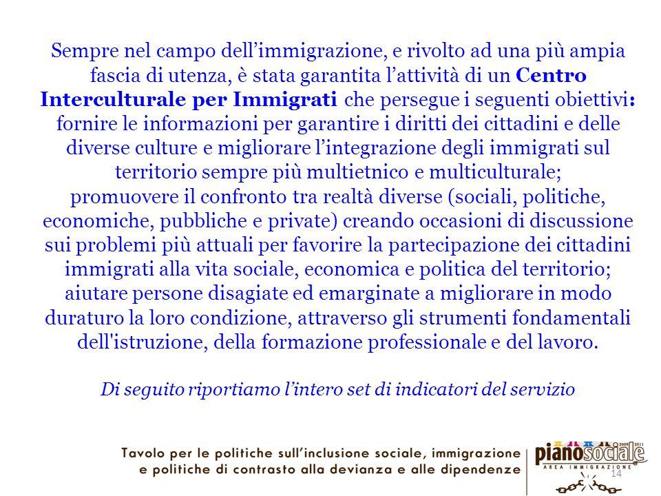 14 Sempre nel campo dellimmigrazione, e rivolto ad una più ampia fascia di utenza, è stata garantita lattività di un Centro Interculturale per Immigra