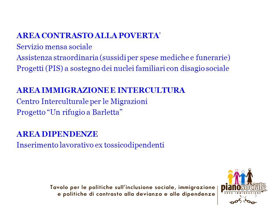3 AREA CONTRASTO ALLA POVERTA Servizio mensa sociale Assistenza straordinaria (sussidi per spese mediche e funerarie) Progetti (PIS) a sostegno dei nu