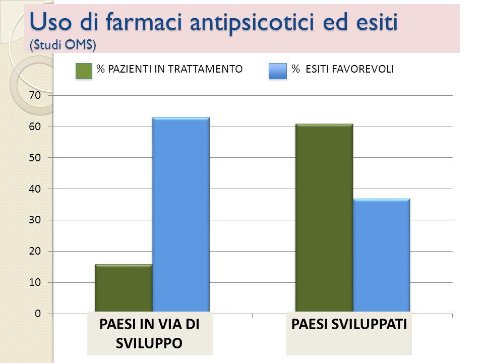 Effetti del placebo nellattivazione di trasmissioni nervose mediate dai recettori degli oppioidi Benedetti et al., 2005