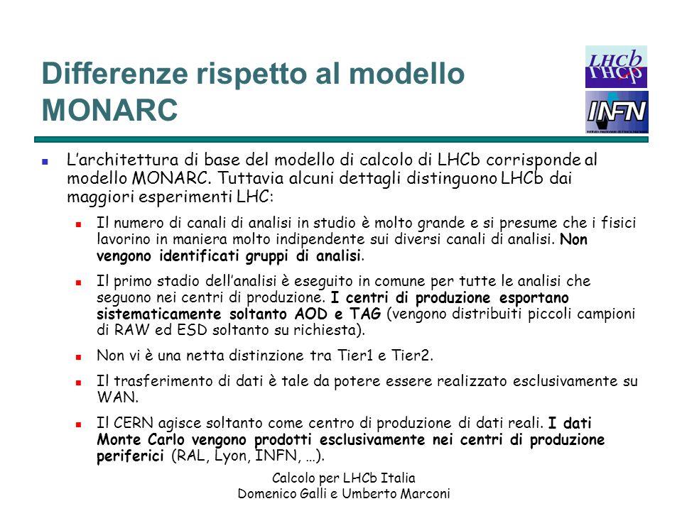 Calcolo per LHCb Italia Domenico Galli e Umberto Marconi Differenze rispetto al modello MONARC Larchitettura di base del modello di calcolo di LHCb corrisponde al modello MONARC.