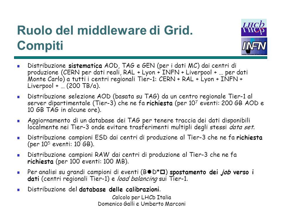 Calcolo per LHCb Italia Domenico Galli e Umberto Marconi Ruolo del middleware di Grid.