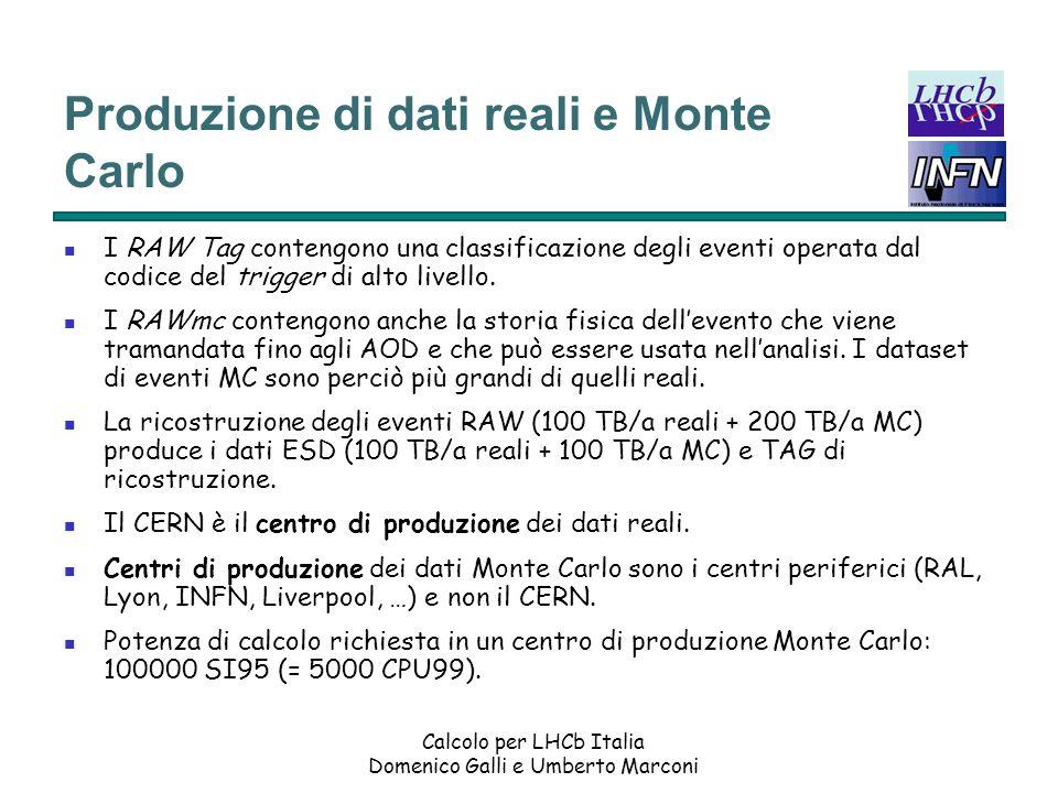 Calcolo per LHCb Italia Domenico Galli e Umberto Marconi Ruolo del middleware di Grid Scenario 2: analisi dati reali (canale molto popolato) Un fisico di Ferrara vuole analizzare la reazione B 0 D *.
