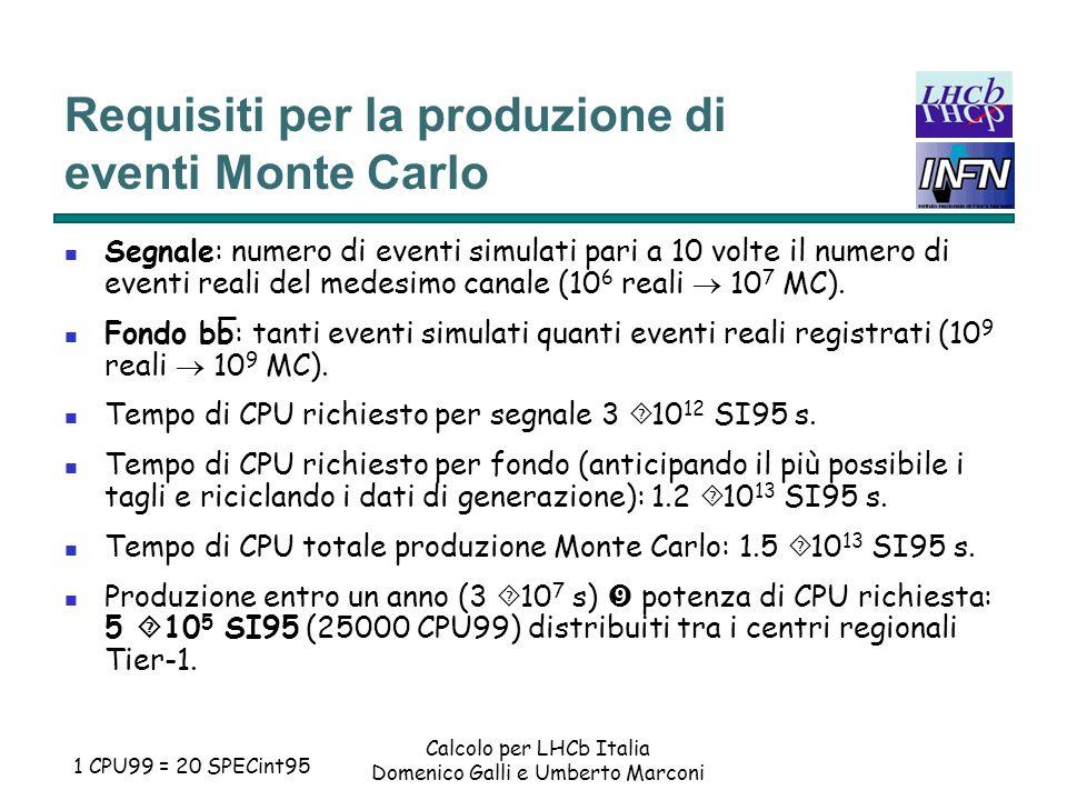 Calcolo per LHCb Italia Domenico Galli e Umberto Marconi Tempo di CPU richiesto per la produzione di eventi Monte Carlo (10 7 eventi di segnale B®D * p) eventiTempo di CPU/eventoTempo totale di CPU #[SI95 s/evt][CPU99 s/evt][SI95 s][CPU99 s] Generazione10 200102 ´ 10 12 10 11 Tracciamento10 9 10005010 12 5 ´ 10 10 Digitalizzazione10 9 100510 11 5 ´ 10 9 Triggering10 9 100510 11 5 ´ 10 9 Ricostruzione10 8 250132.5 ´ 10 10 10 9 Stati finali10 7 2012 ´ 10 8 10 7 Totale1670843 ´ 10 12 1.5 ´ 10 11 1 CPU99 = 20 SPECint95