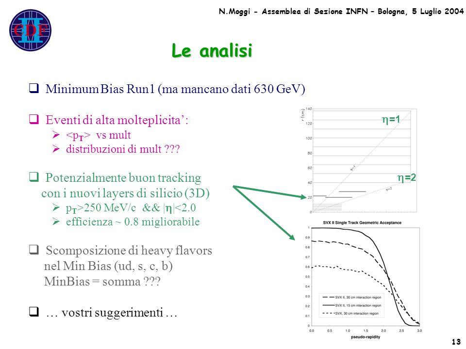 Le analisi Minimum Bias Run1 (ma mancano dati 630 GeV) Eventi di alta molteplicita: vs mult distribuzioni di mult ??? Potenzialmente buon tracking con