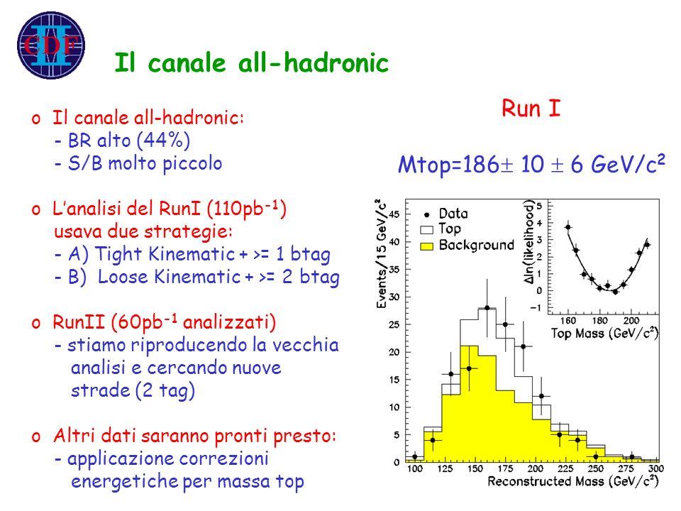 Il canale all-hadronic Run I Mtop=186 10 6 GeV/c 2 o Il canale all-hadronic: - BR alto (44%) - S/B molto piccolo o Lanalisi del RunI (110pb -1 ) usava due strategie: - A) Tight Kinematic + >= 1 btag - B) Loose Kinematic + >= 2 btag o RunII (60pb -1 analizzati) - stiamo riproducendo la vecchia analisi e cercando nuove strade (2 tag) o Altri dati saranno pronti presto: - applicazione correzioni energetiche per massa top