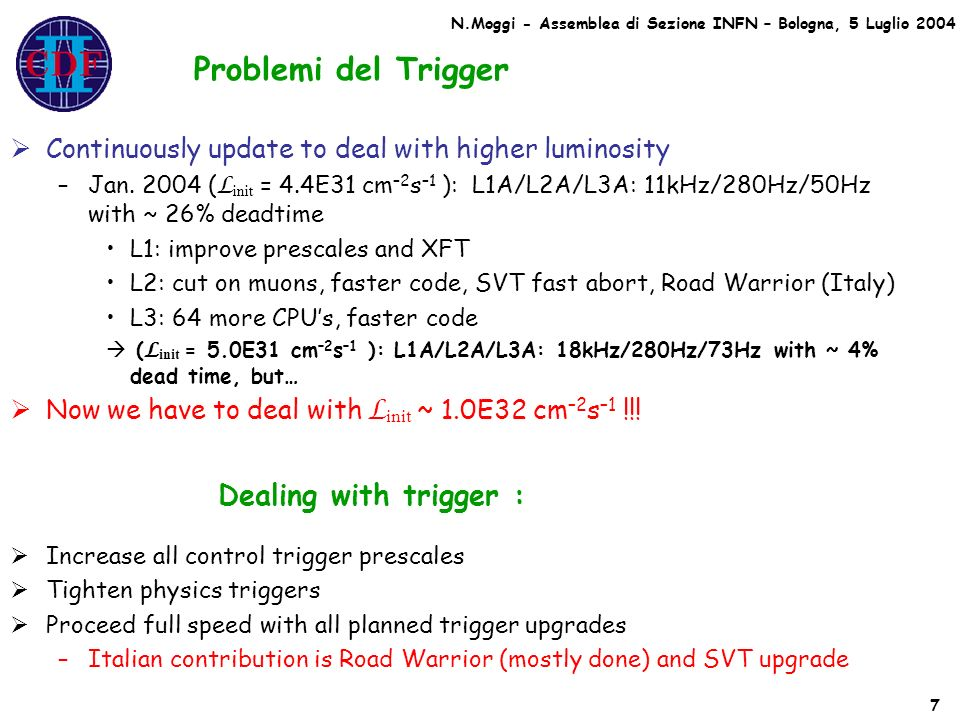 Problemi del Trigger Continuously update to deal with higher luminosity –Jan.