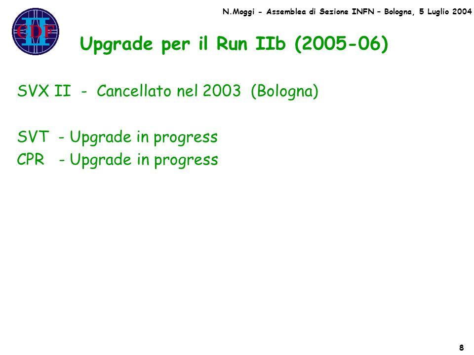 Upgrade per il Run IIb (2005-06) SVX II - Cancellato nel 2003 (Bologna) SVT - Upgrade in progress CPR - Upgrade in progress 8 N.Moggi - Assemblea di Sezione INFN – Bologna, 5 Luglio 2004