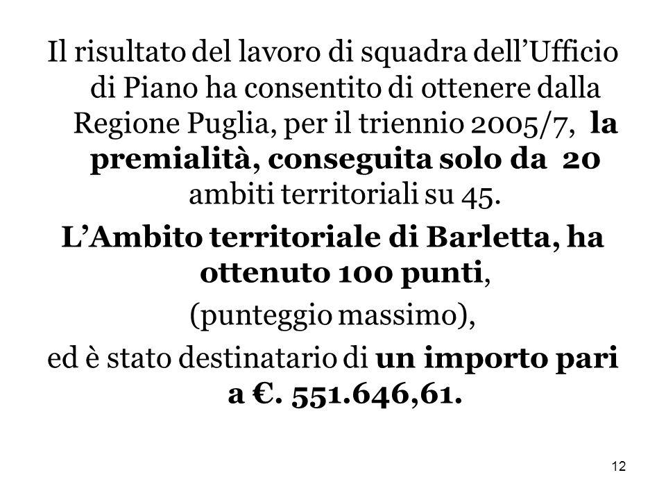 12 Il risultato del lavoro di squadra dellUfficio di Piano ha consentito di ottenere dalla Regione Puglia, per il triennio 2005/7, la premialità, conseguita solo da 20 ambiti territoriali su 45.