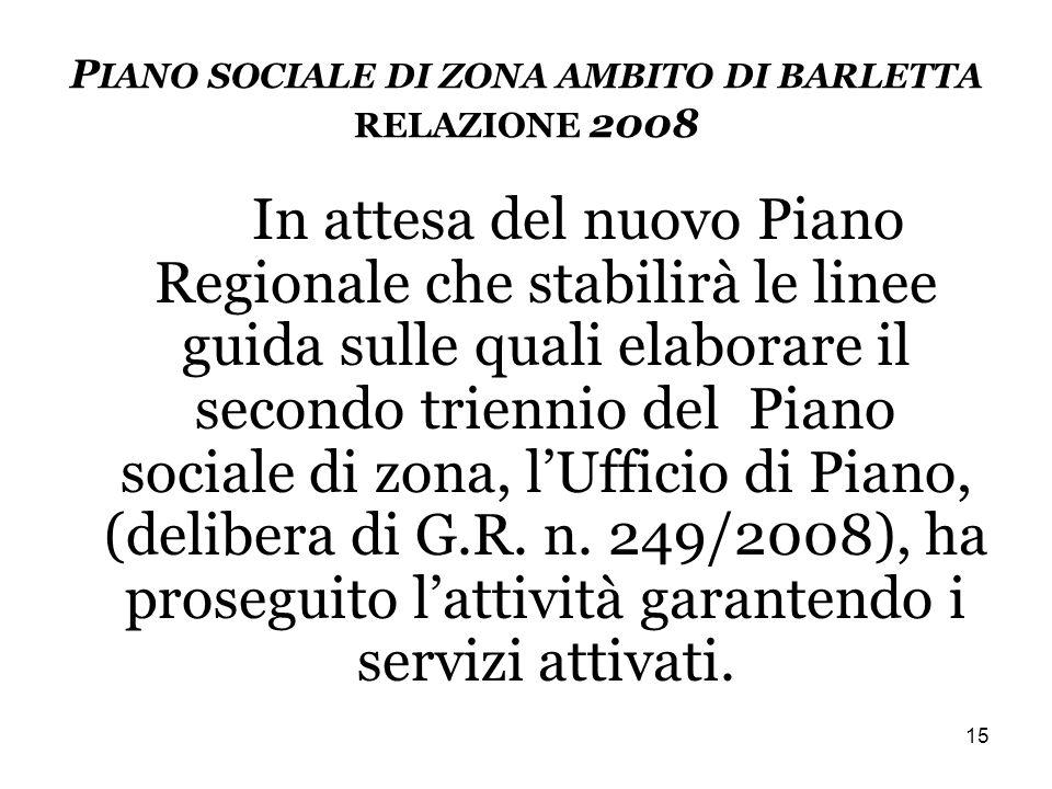 15 P IANO SOCIALE DI ZONA AMBITO DI BARLETTA RELAZIONE 2008 In attesa del nuovo Piano Regionale che stabilirà le linee guida sulle quali elaborare il secondo triennio del Piano sociale di zona, lUfficio di Piano, (delibera di G.R.