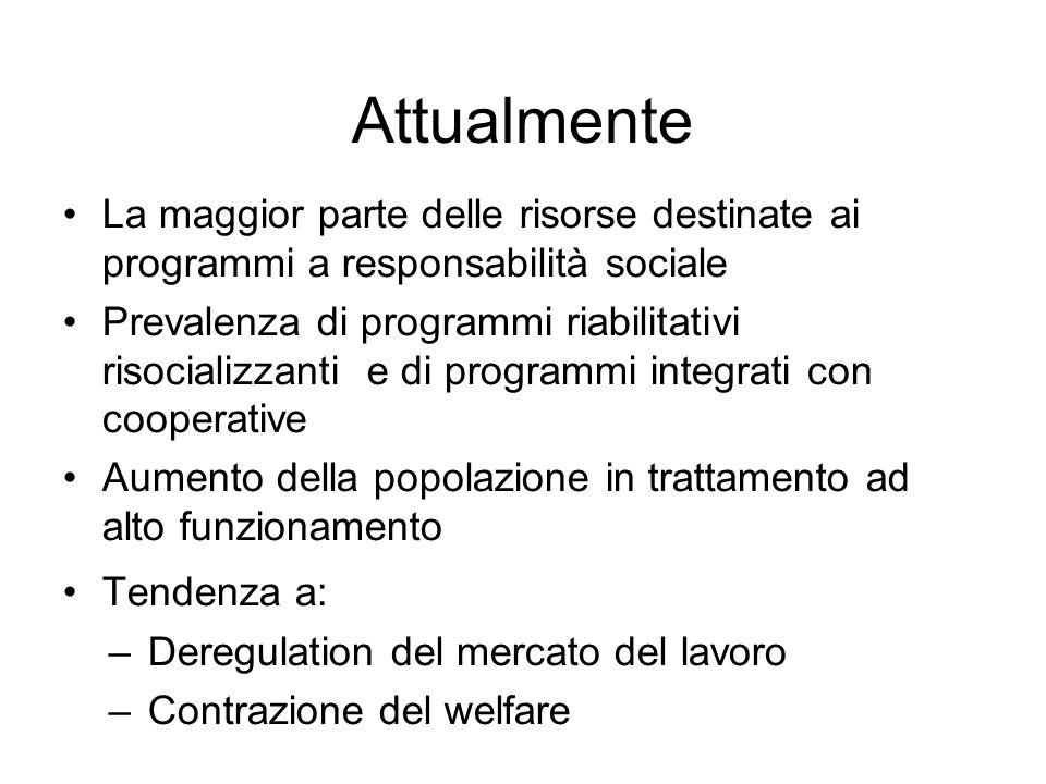 Attualmente La maggior parte delle risorse destinate ai programmi a responsabilità sociale Prevalenza di programmi riabilitativi risocializzanti e di