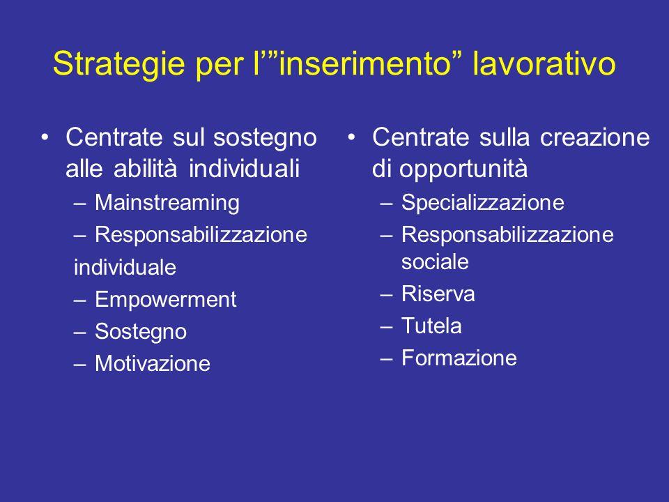 Strategie per linserimento lavorativo Centrate sul sostegno alle abilità individuali –Mainstreaming –Responsabilizzazione individuale –Empowerment –So