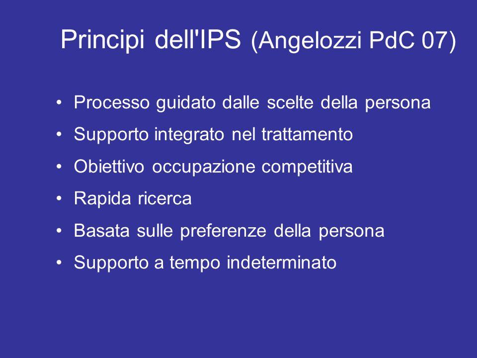 Principi dell'IPS (Angelozzi PdC 07) Processo guidato dalle scelte della persona Supporto integrato nel trattamento Obiettivo occupazione competitiva