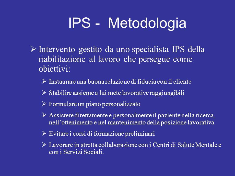 IPS - Metodologia Intervento gestito da uno specialista IPS della riabilitazione al lavoro che persegue come obiettivi: Instaurare una buona relazione