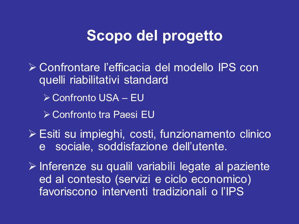 Scopo del progetto Confrontare lefficacia del modello IPS con quelli riabilitativi standard Confronto USA – EU Confronto tra Paesi EU Esiti su impiegh