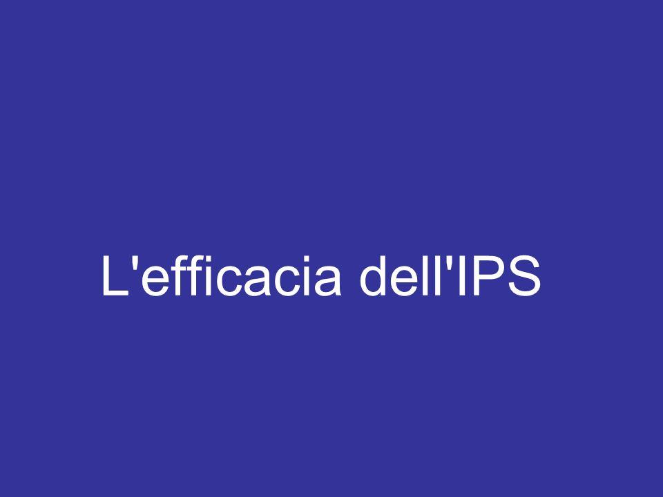 L'efficacia dell'IPS