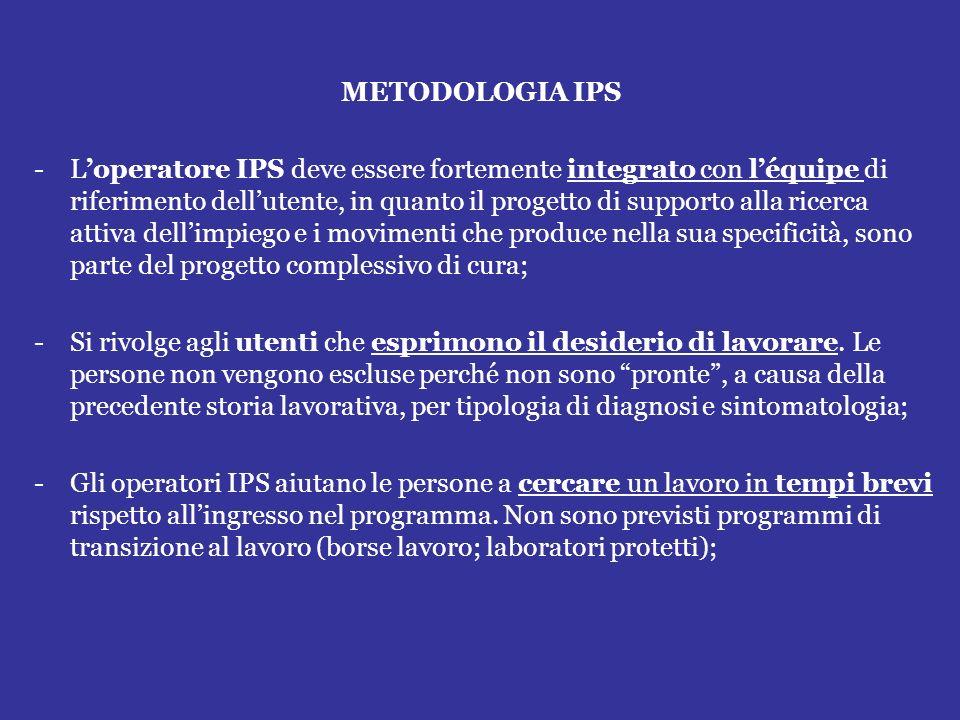 METODOLOGIA IPS -Loperatore IPS deve essere fortemente integrato con léquipe di riferimento dellutente, in quanto il progetto di supporto alla ricerca