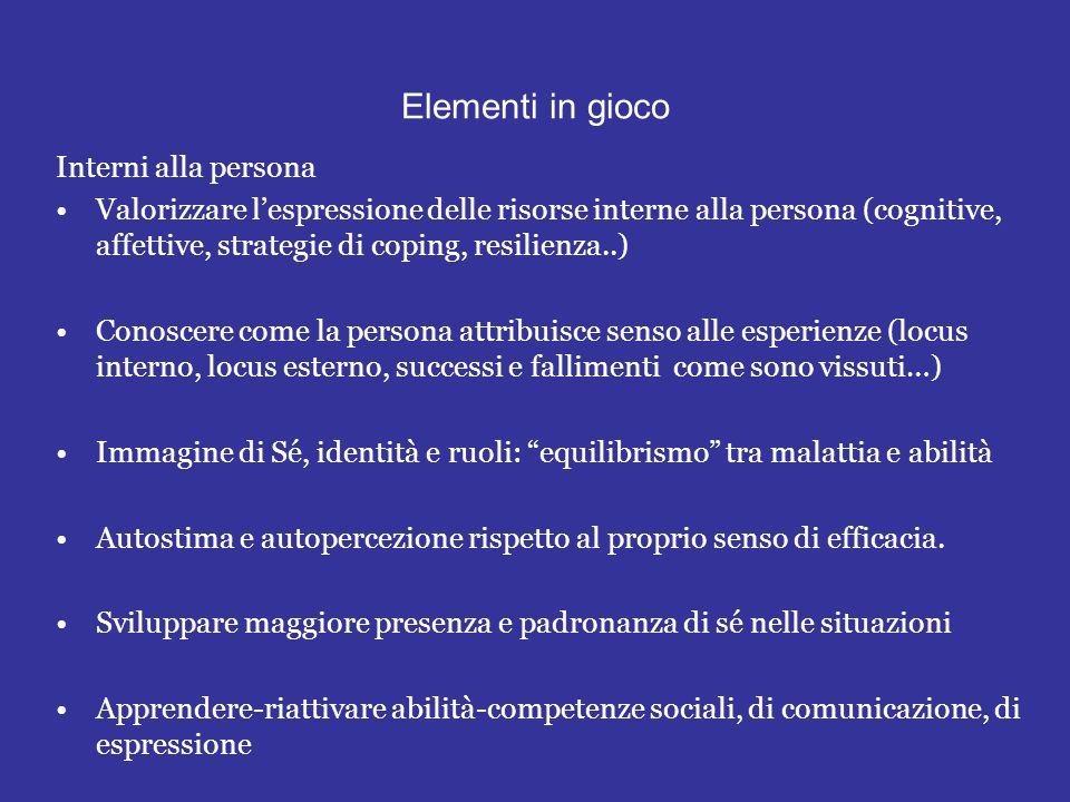 Elementi in gioco Interni alla persona Valorizzare lespressione delle risorse interne alla persona (cognitive, affettive, strategie di coping, resilie