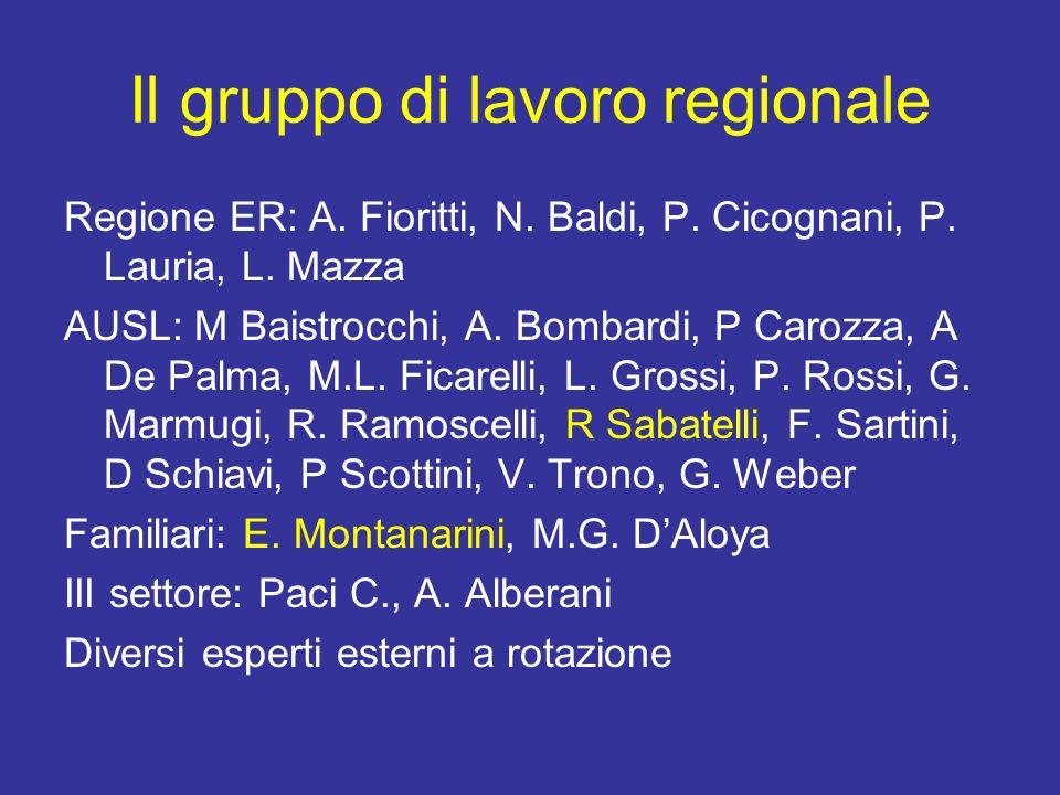 Il gruppo di lavoro regionale Regione ER: A. Fioritti, N. Baldi, P. Cicognani, P. Lauria, L. Mazza AUSL: M Baistrocchi, A. Bombardi, P Carozza, A De P