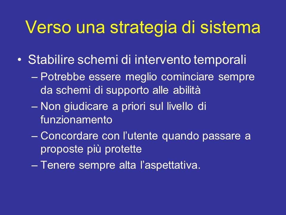 Verso una strategia di sistema Stabilire schemi di intervento temporali –Potrebbe essere meglio cominciare sempre da schemi di supporto alle abilità –