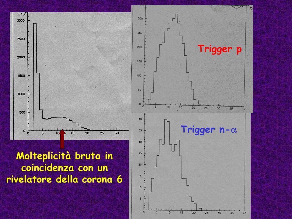 Molteplicità bruta in coincidenza con un rivelatore della corona 6 Trigger p Trigger n-