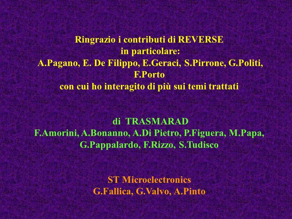 Ringrazio i contributi di REVERSE in particolare: A.Pagano, E. De Filippo, E.Geraci, S.Pirrone, G.Politi, F.Porto con cui ho interagito di più sui tem