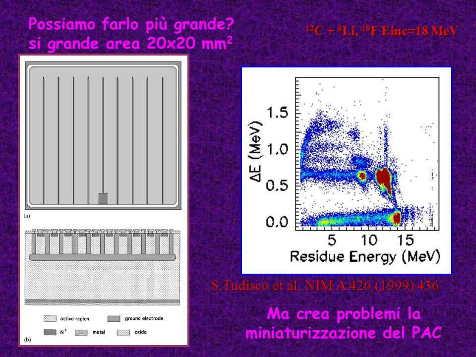 12 C + 6 Li, 19 F Einc=18 MeV S.Tudisco et al. NIM A 426 (1999) 436 Possiamo farlo più grande? si grande area 20x20 mm 2 Ma crea problemi la miniaturi