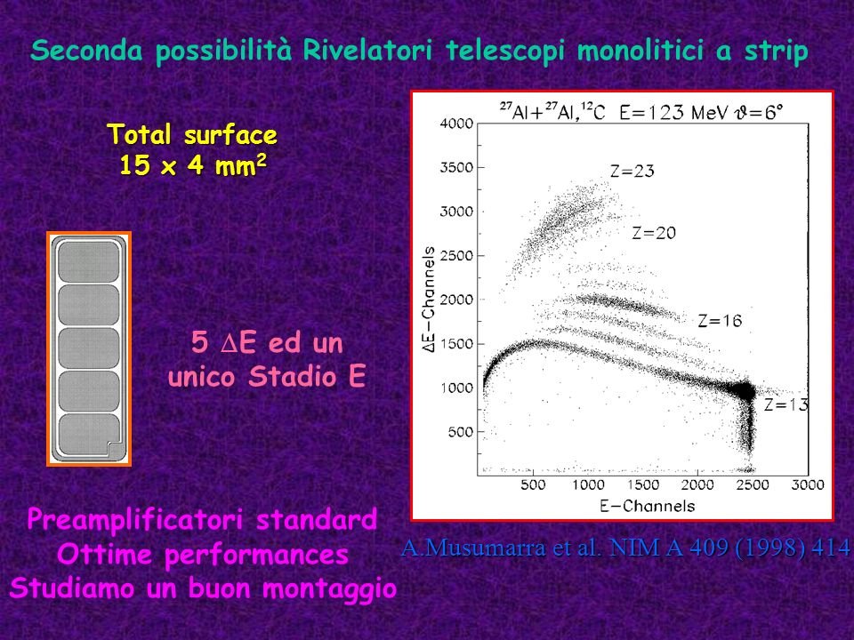 Seconda possibilità Rivelatori telescopi monolitici a strip Total surface 15 x 4 mm 2 A.Musumarra et al. NIM A 409 (1998) 414 5 E ed un unico Stadio E