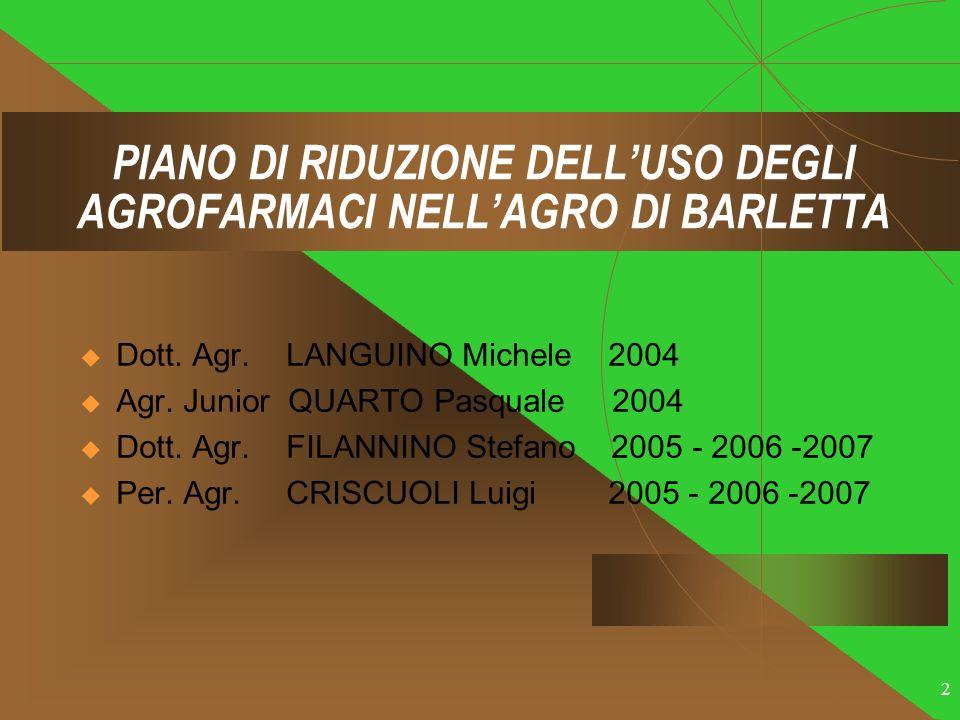 2 PIANO DI RIDUZIONE DELLUSO DEGLI AGROFARMACI NELLAGRO DI BARLETTA Dott. Agr. LANGUINO Michele 2004 Agr. Junior QUARTO Pasquale 2004 Dott. Agr. FILAN