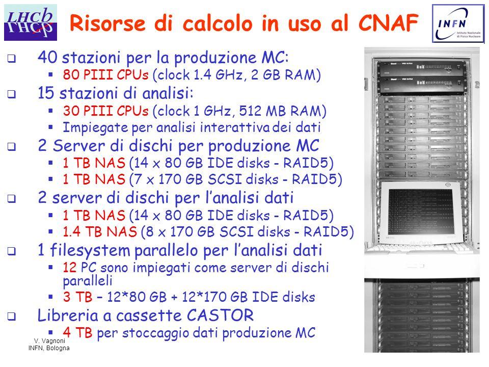V. Vagnoni INFN, Bologna 10 Risorse di calcolo in uso al CNAF 40 stazioni per la produzione MC: 80 PIII CPUs (clock 1.4 GHz, 2 GB RAM) 15 stazioni di