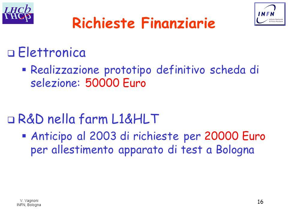 V. Vagnoni INFN, Bologna 16 Richieste Finanziarie Elettronica Realizzazione prototipo definitivo scheda di selezione: 50000 Euro R&D nella farm L1&HLT
