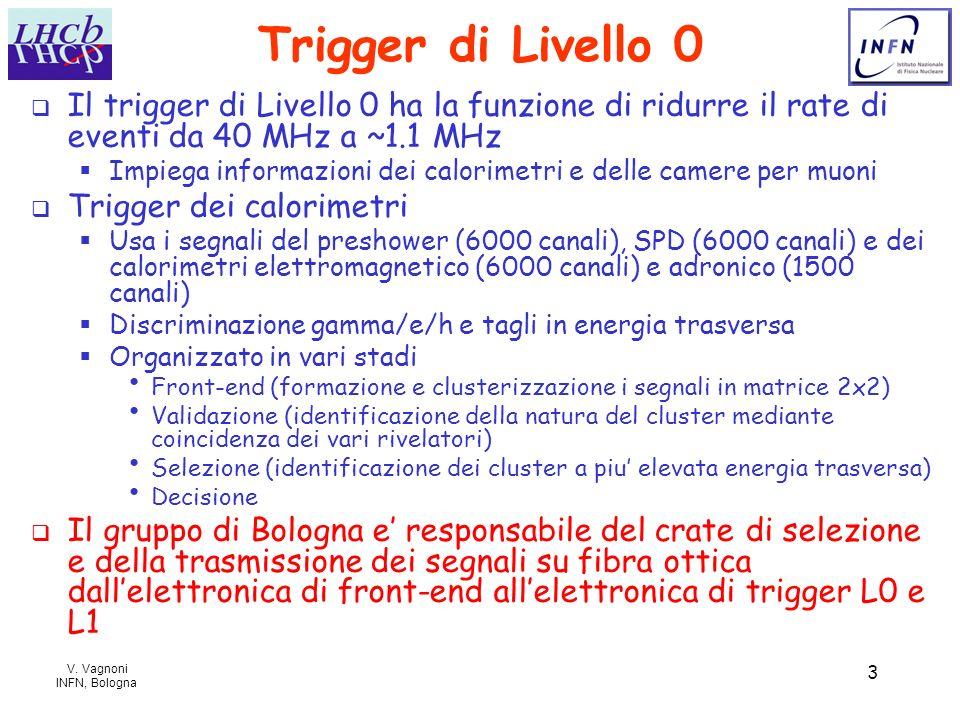 V. Vagnoni INFN, Bologna 3 Trigger di Livello 0 Il trigger di Livello 0 ha la funzione di ridurre il rate di eventi da 40 MHz a ~1.1 MHz Impiega infor