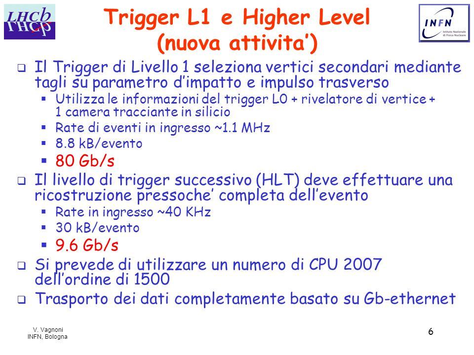 V. Vagnoni INFN, Bologna 6 Trigger L1 e Higher Level (nuova attivita) Il Trigger di Livello 1 seleziona vertici secondari mediante tagli su parametro
