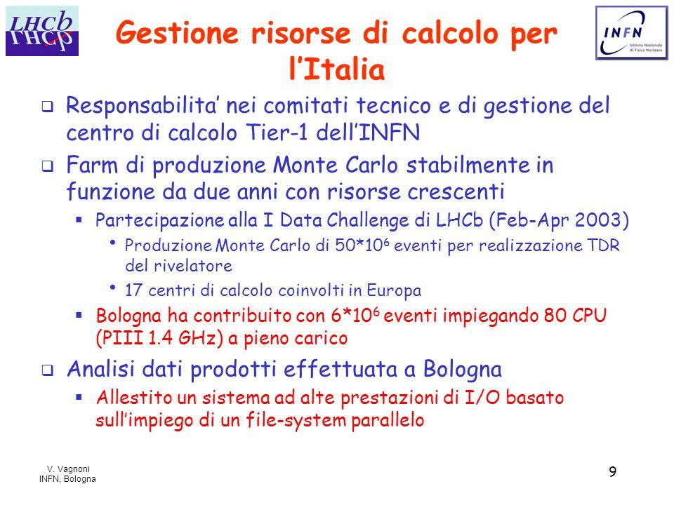 V. Vagnoni INFN, Bologna 9 Gestione risorse di calcolo per lItalia Responsabilita nei comitati tecnico e di gestione del centro di calcolo Tier-1 dell