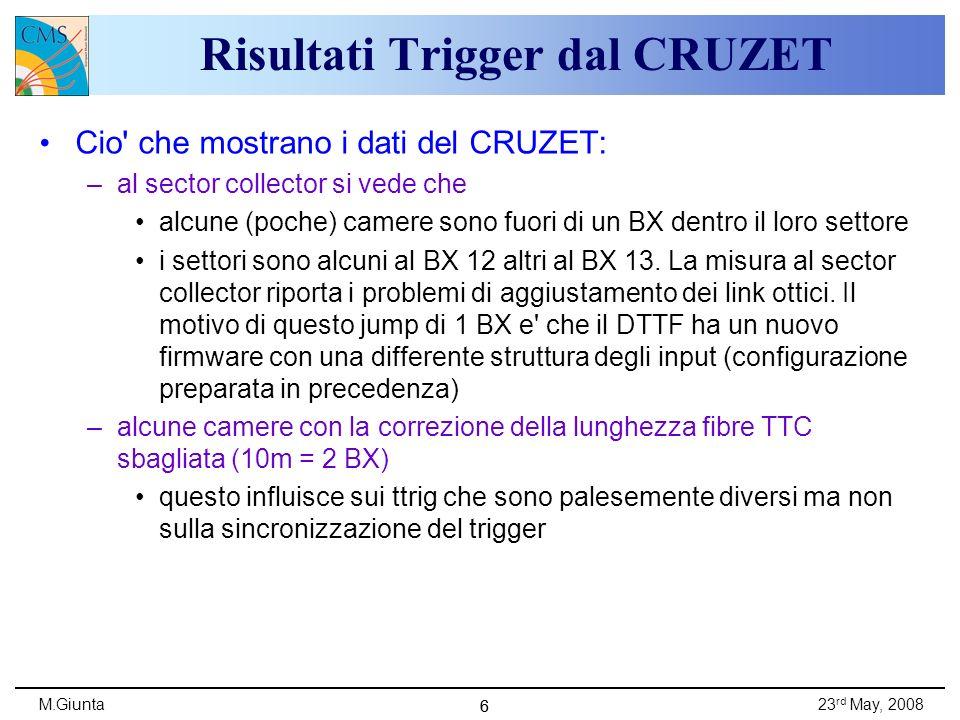 M.Giunta23 rd May, 2008 66 Risultati Trigger dal CRUZET Cio che mostrano i dati del CRUZET: –al sector collector si vede che alcune (poche) camere sono fuori di un BX dentro il loro settore i settori sono alcuni al BX 12 altri al BX 13.