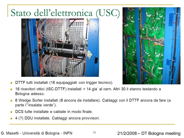 10 G. Masetti - Università di Bologna - INFN 21/2/2008 – DT Bologna meeting Stato dellelettronica (USC) DTTF tutti installati (16 equipaggiati con tri