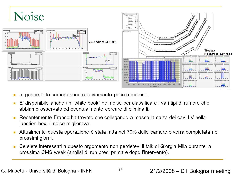 13 G. Masetti - Università di Bologna - INFN 21/2/2008 – DT Bologna meeting Noise In generale le camere sono relativamente poco rumorose. E disponibil