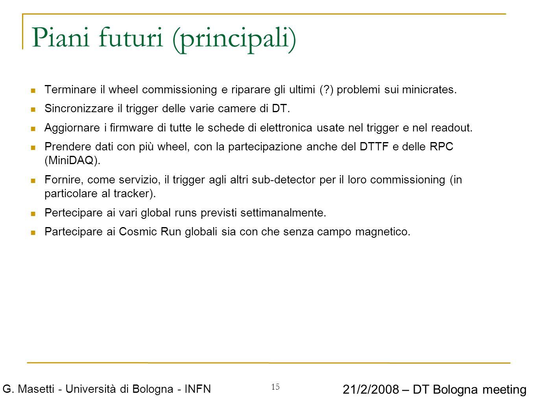 15 G. Masetti - Università di Bologna - INFN 21/2/2008 – DT Bologna meeting Piani futuri (principali) Terminare il wheel commissioning e riparare gli